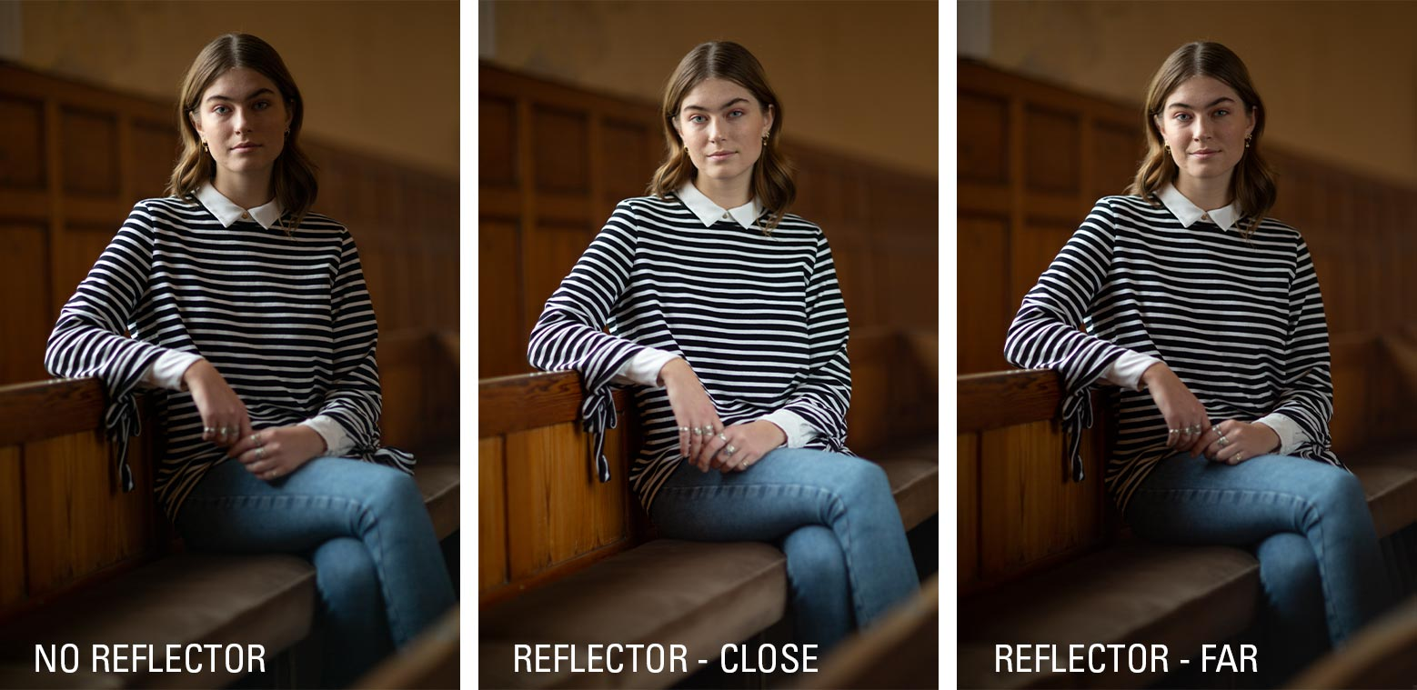Understanding light in photography - Three reflector positions on model compared