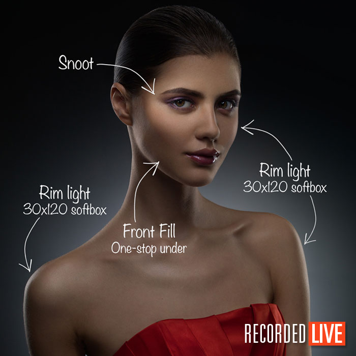 Identifying Light In A Photograph (Part 1)
