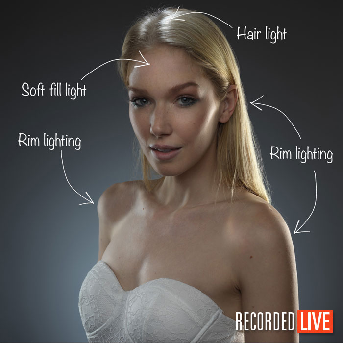 Identifying Light In A Photograph (Part 2)