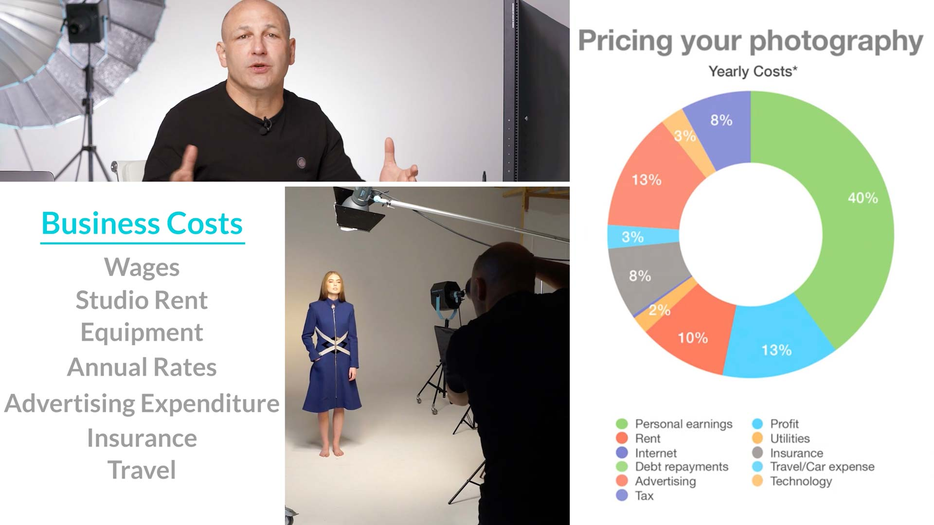 Photography Pricing – How much to charge for your photography