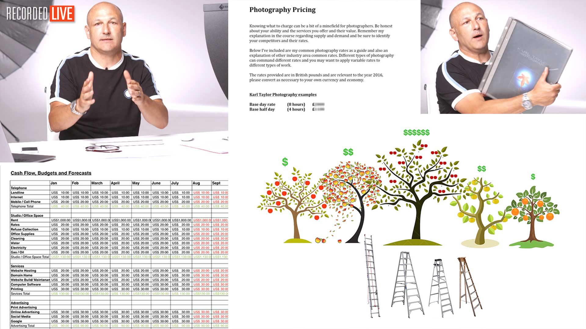 Business Advice For Photographers: Supply & Demand, Pricing & Marketing