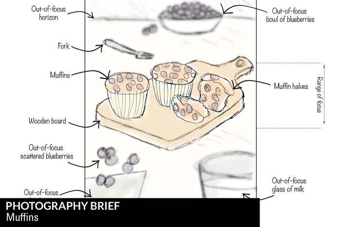 Photography Brief - Muffins
